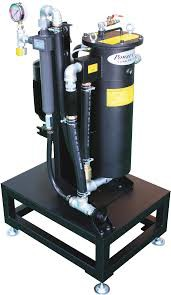 Aryung ACFC-S25-70-C20-FM Coolant filter system