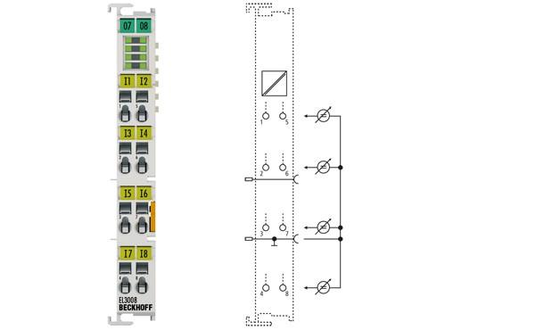 BECKHOFF EL3008  8-Channel Analog Input Terminal