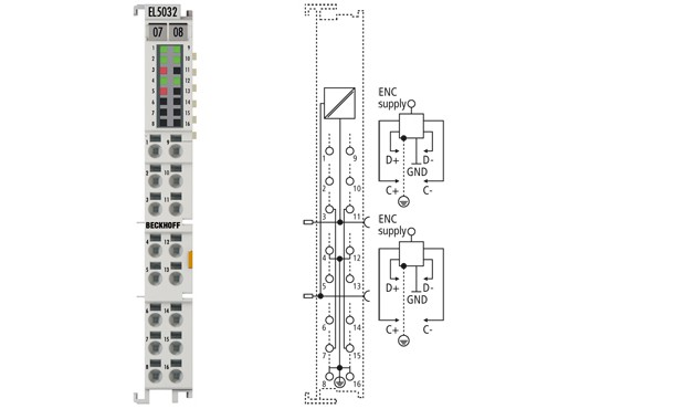 BECKHOFF EL5032    2-Channel Endat 2.2 Interface